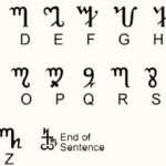 The Witches Alphabet or the Runes of Honorius